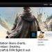 Minecraft 欧州の PlayStation ストアのランキングで1位を獲得