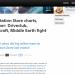 Minecraft が PS3 と Vita 10月のプレイステーションストアチャートでトップに